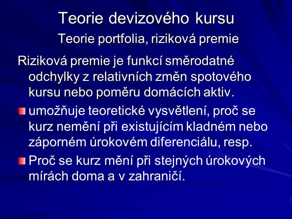 Teorie devizového kursu Teorie portfolia, riziková premie