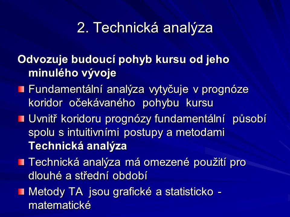2. Technická analýza Odvozuje budoucí pohyb kursu od jeho minulého vývoje.