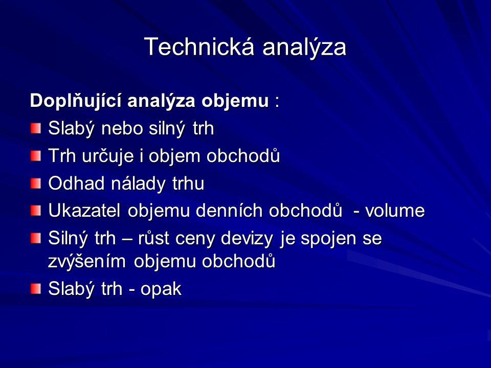 Technická analýza Doplňující analýza objemu : Slabý nebo silný trh