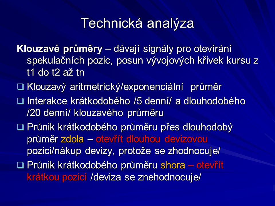 Technická analýza Klouzavé průměry – dávají signály pro otevírání spekulačních pozic, posun vývojových křivek kursu z t1 do t2 až tn.