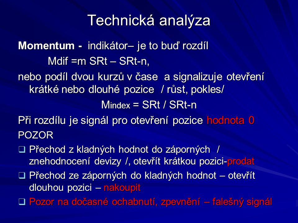 Technická analýza Momentum - indikátor– je to buď rozdíl
