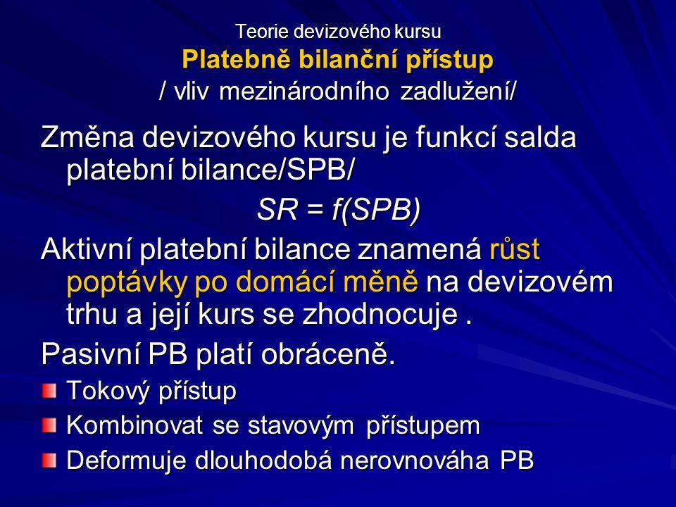 Změna devizového kursu je funkcí salda platební bilance/SPB/