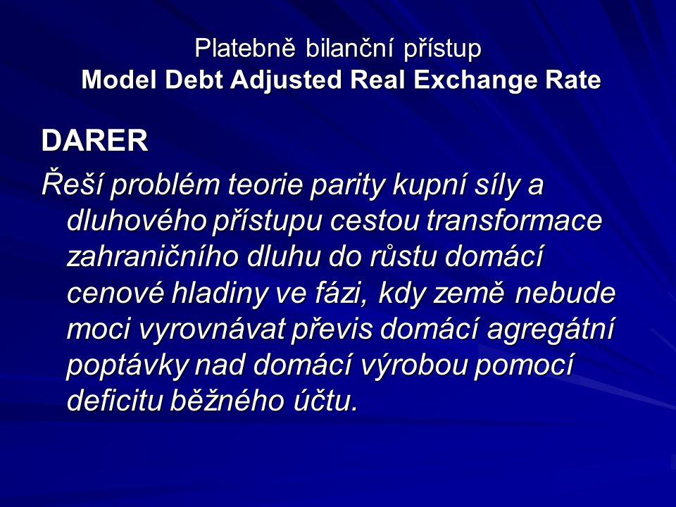 Platebně bilanční přístup Model Debt Adjusted Real Exchange Rate