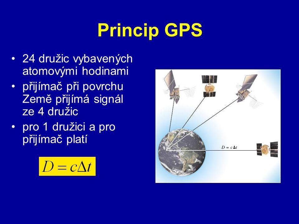 Princip GPS 24 družic vybavených atomovými hodinami
