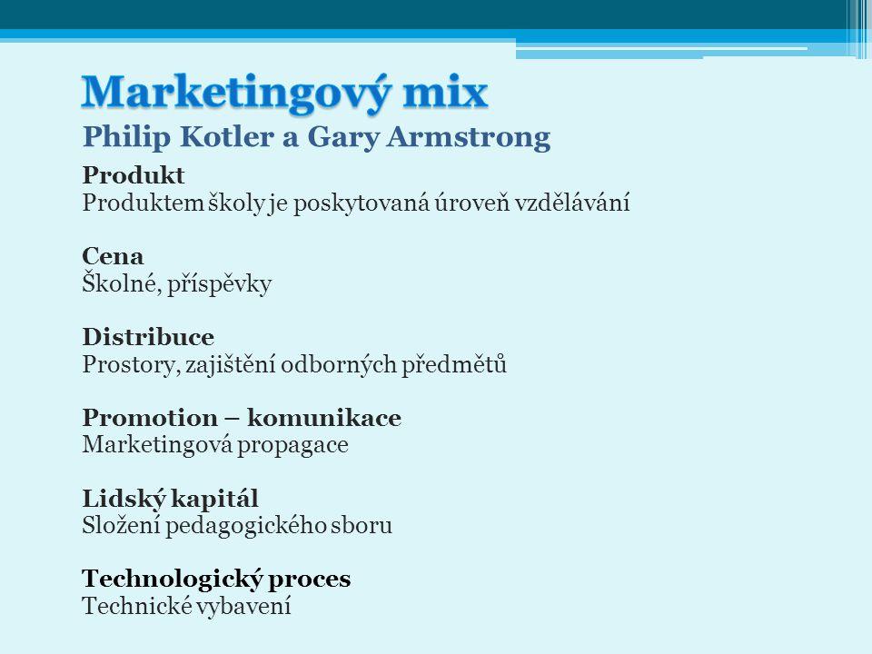 Marketingový mix Philip Kotler a Gary Armstrong Produkt