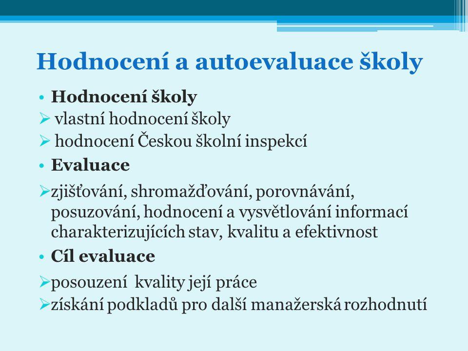 Hodnocení a autoevaluace školy