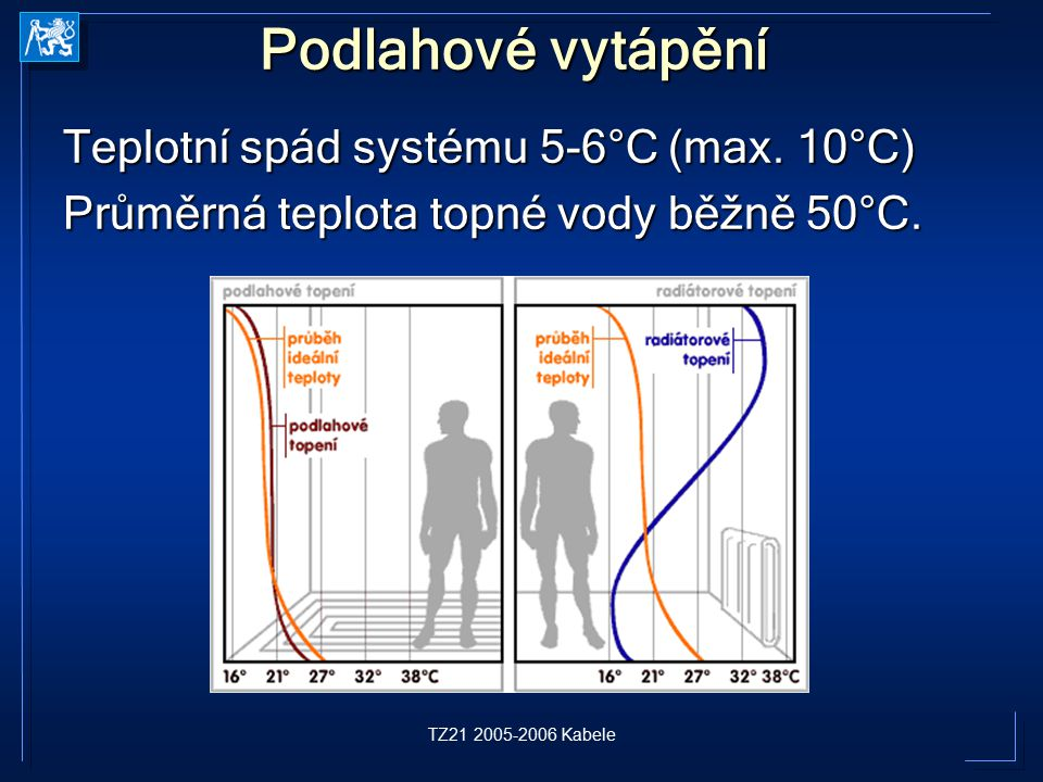 Podlahové vytápění Teplotní spád systému 5-6°C (max. 10°C)