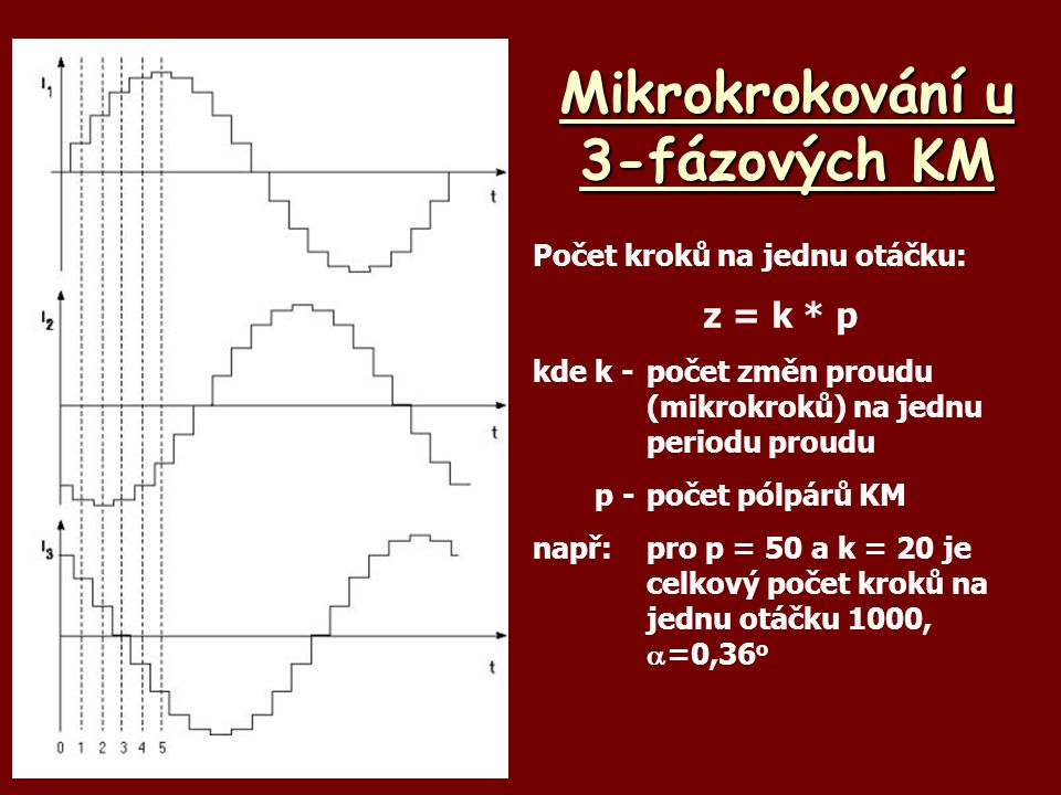 Mikrokrokování u 3-fázových KM