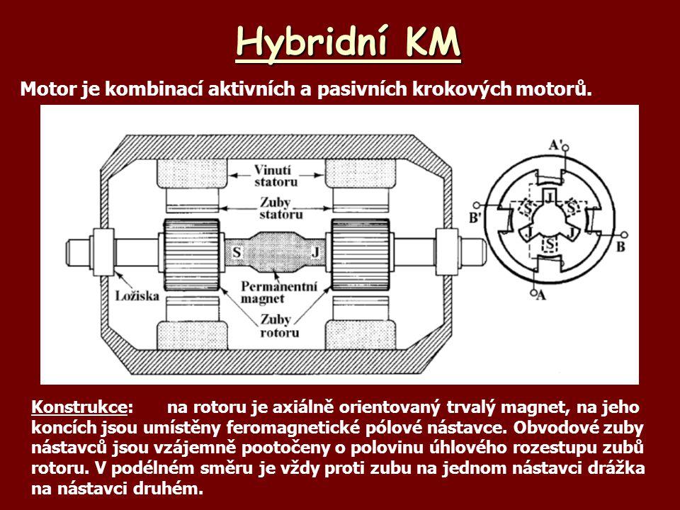 Hybridní KM Motor je kombinací aktivních a pasivních krokových motorů.