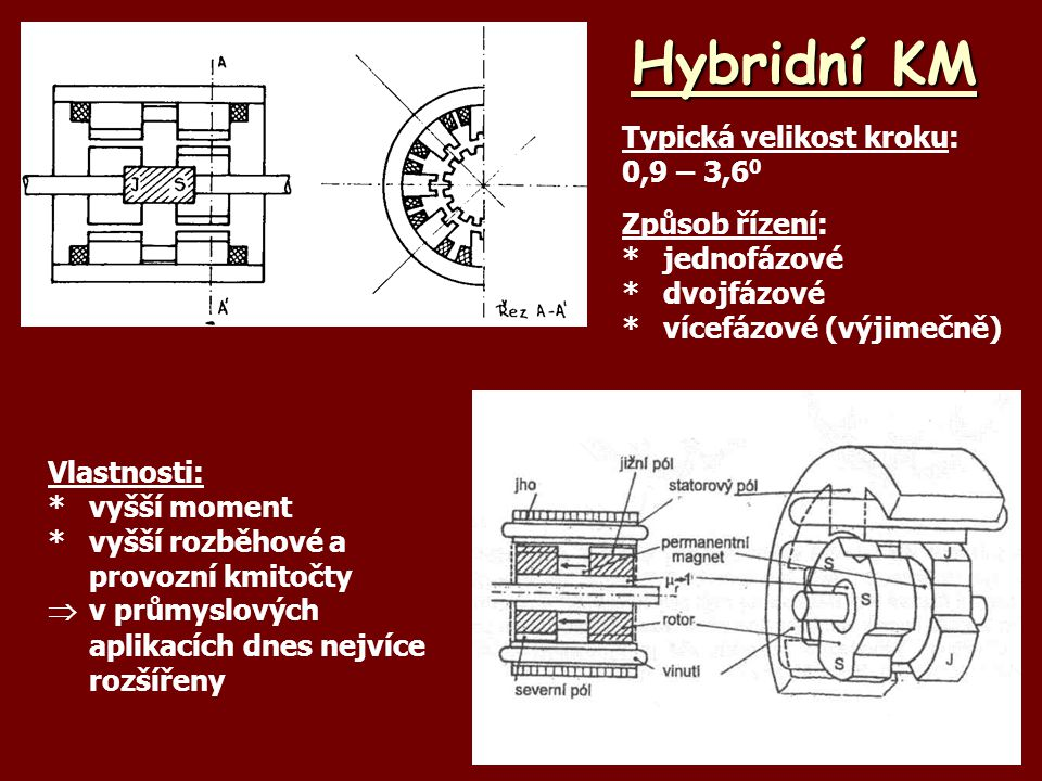 Hybridní KM Typická velikost kroku: 0,9 – 3,60 Způsob řízení: