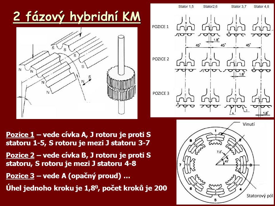 2 fázový hybridní KM Pozice 1 – vede cívka A, J rotoru je proti S statoru 1-5, S rotoru je mezi J statoru 3-7.