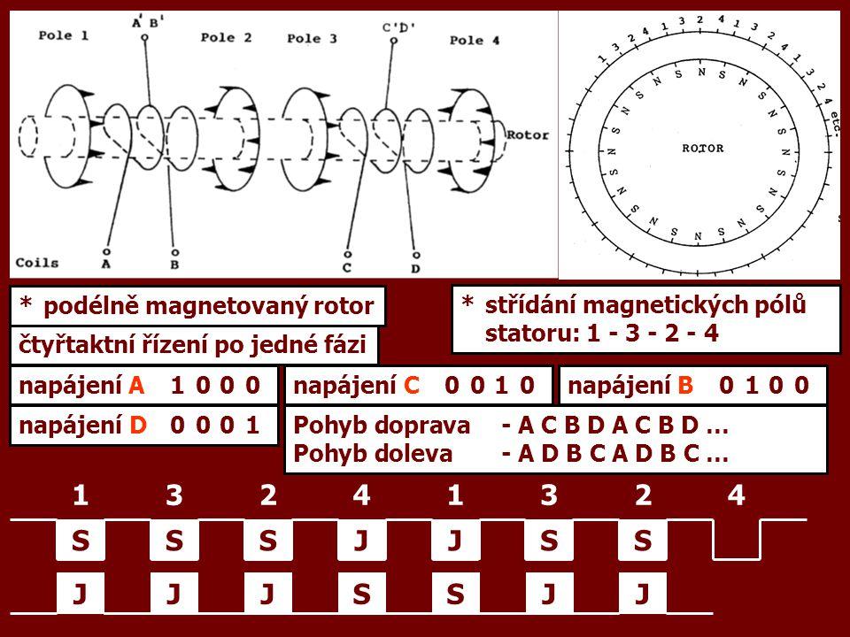 1 3 4 2 S J S J S J J S J S J S * podélně magnetovaný rotor