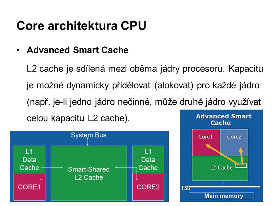 Core architektura CPU Advanced Smart Cache