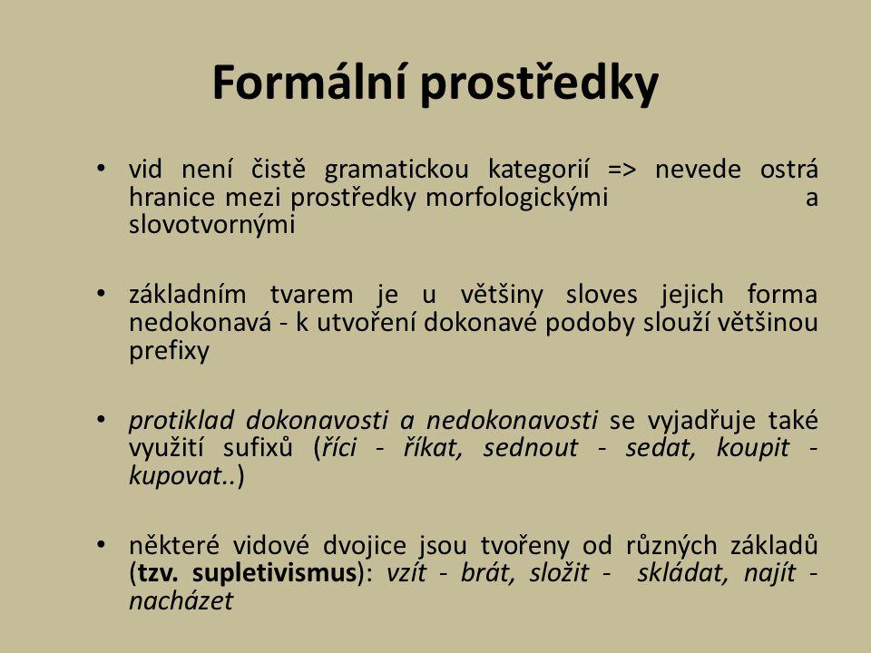 Formální prostředky vid není čistě gramatickou kategorií => nevede ostrá hranice mezi prostředky morfologickými a slovotvornými.