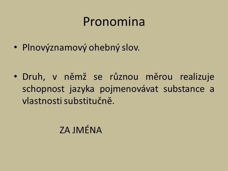 Pronomina Plnovýznamový ohebný slov.