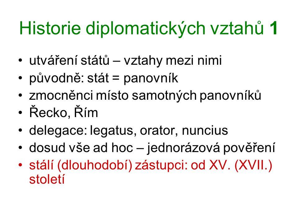 Historie diplomatických vztahů 1