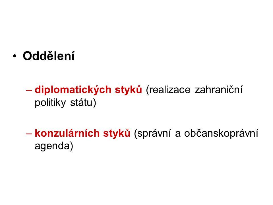 Oddělení diplomatických styků (realizace zahraniční politiky státu)