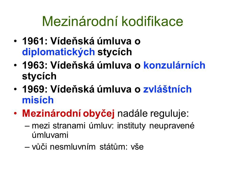 Mezinárodní kodifikace