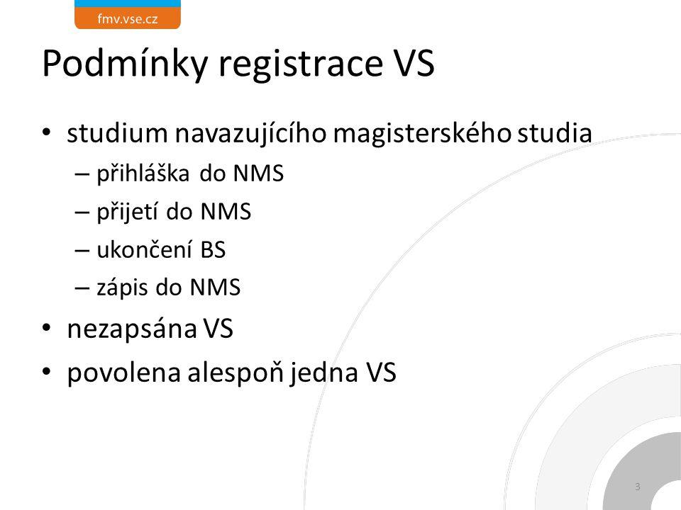 Podmínky registrace VS