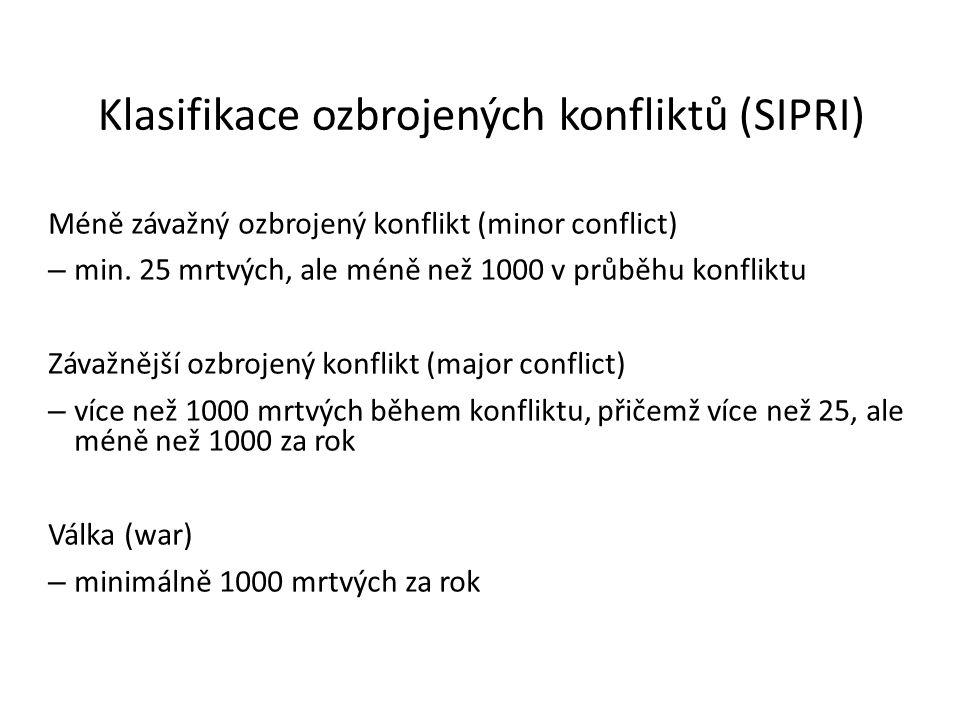Klasifikace ozbrojených konfliktů (SIPRI)