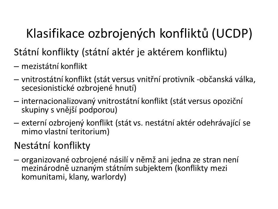 Klasifikace ozbrojených konfliktů (UCDP)