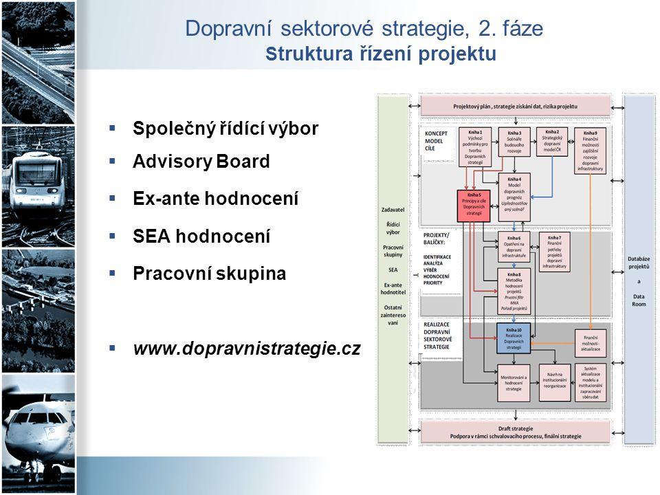 Dopravní sektorové strategie, 2. fáze Struktura řízení projektu