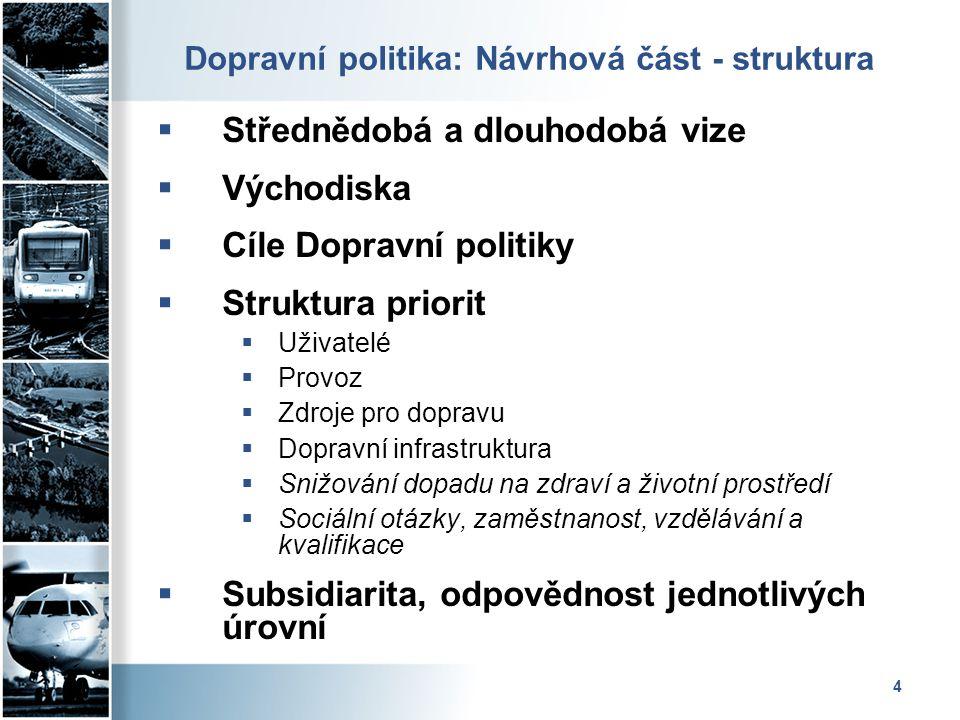 Dopravní politika: Návrhová část - struktura