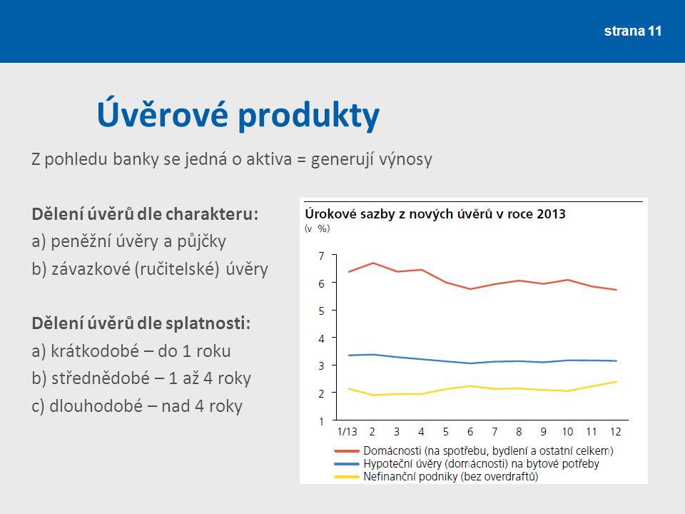 Úvěrové produkty Z pohledu banky se jedná o aktiva = generují výnosy