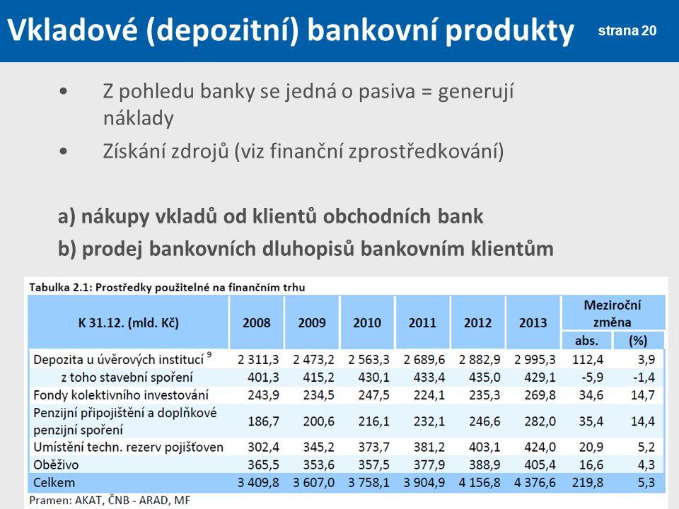 Vkladové (depozitní) bankovní produkty