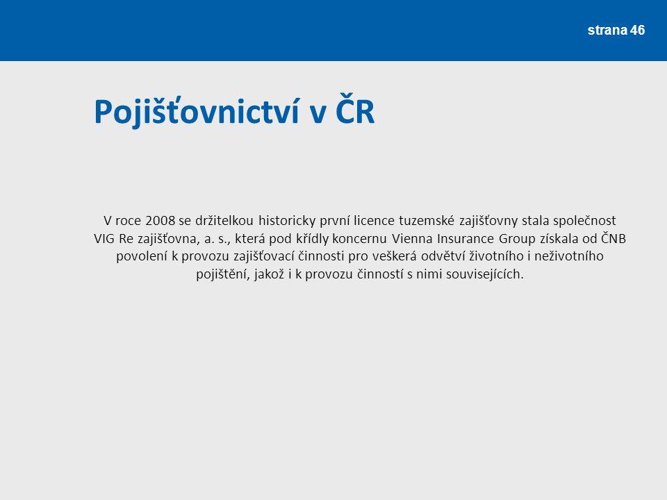 Pojišťovnictví v ČR
