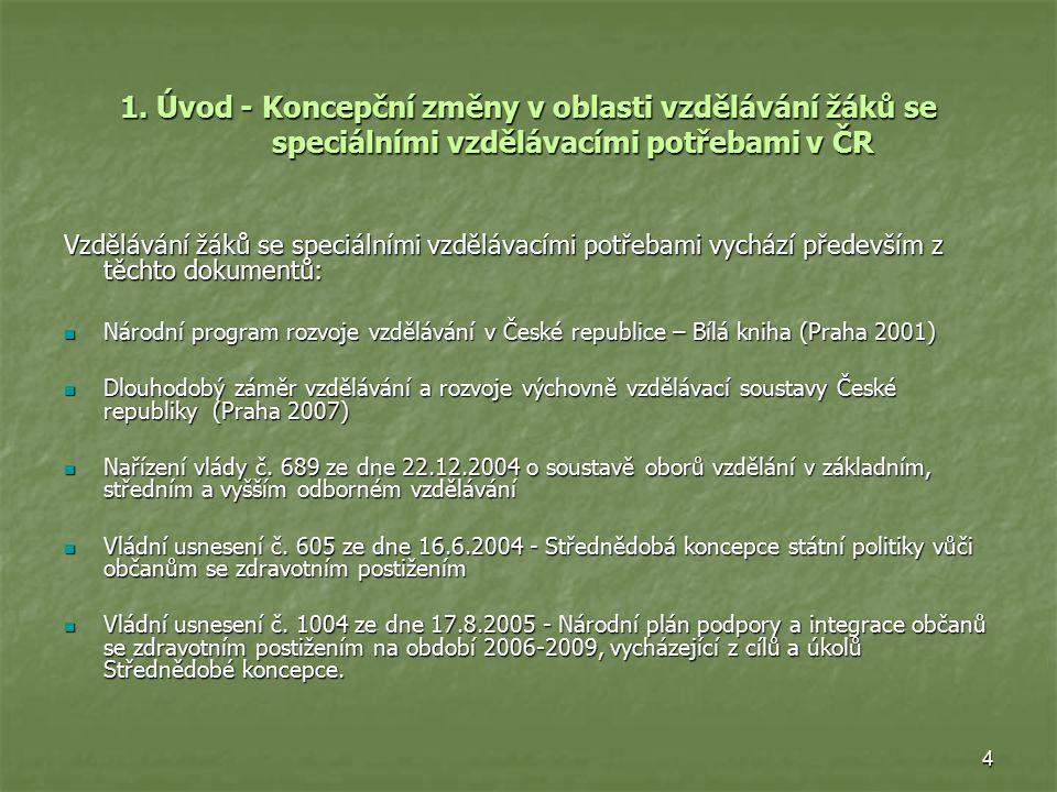 1. Úvod - Koncepční změny v oblasti vzdělávání žáků se speciálními vzdělávacími potřebami v ČR