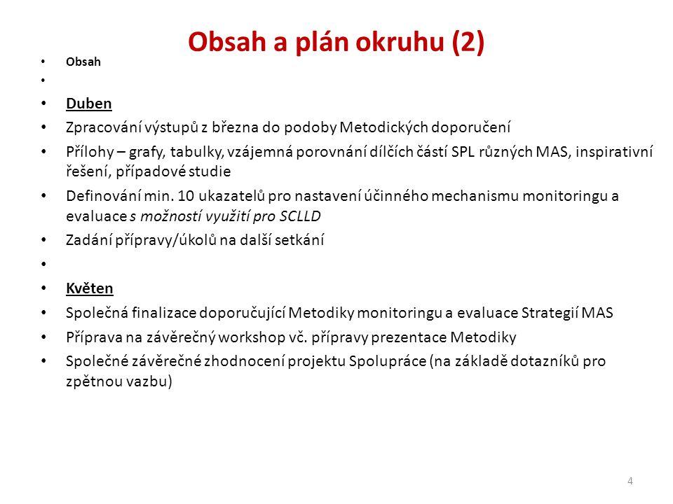 Obsah a plán okruhu (2) Duben