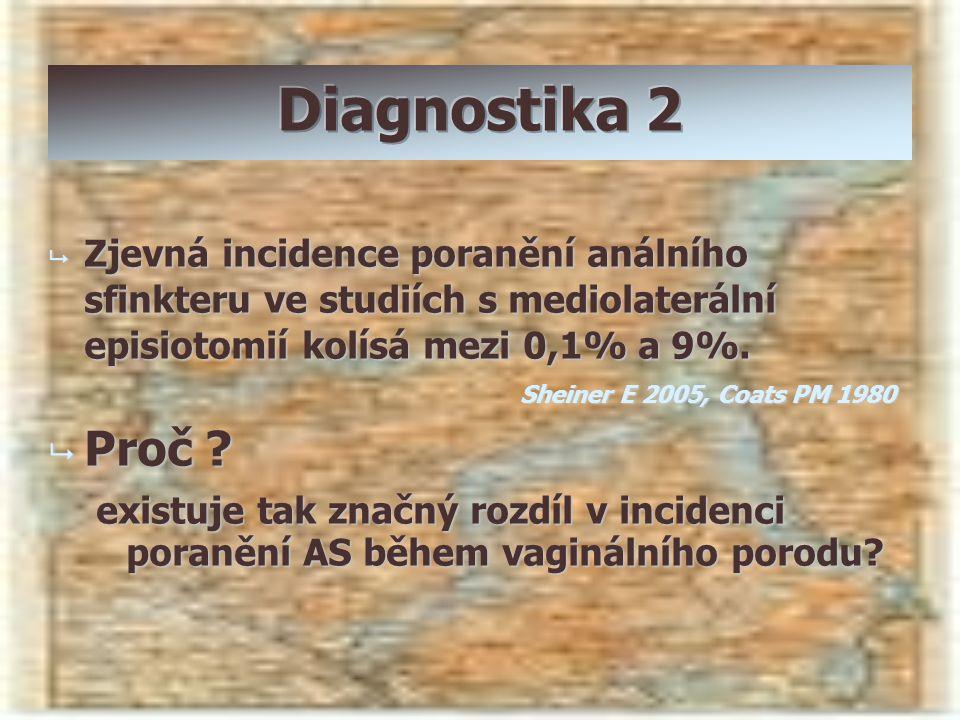 Diagnostika 2 Zjevná incidence poranění análního sfinkteru ve studiích s mediolaterální episiotomií kolísá mezi 0,1% a 9%.