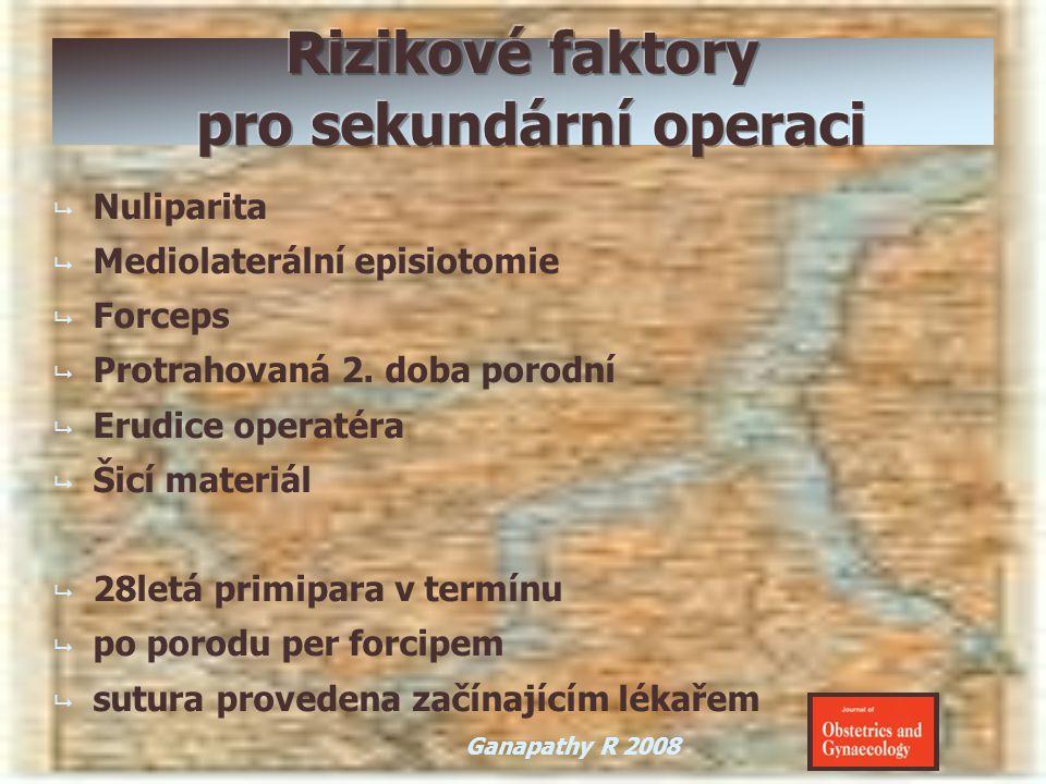 Rizikové faktory pro sekundární operaci