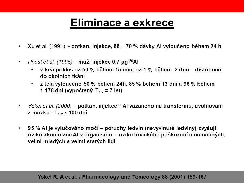 Yokel R. A et al. / Pharmacology and Toxicology 88 (2001) 159-167