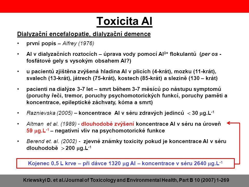Toxicita Al Dialyzační encefalopatie, dialyzační demence