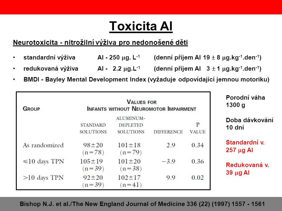 Toxicita Al Neurotoxicita - nitrožilní výživa pro nedonošené děti