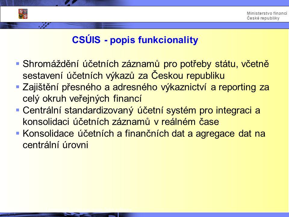 CSÚIS - popis funkcionality