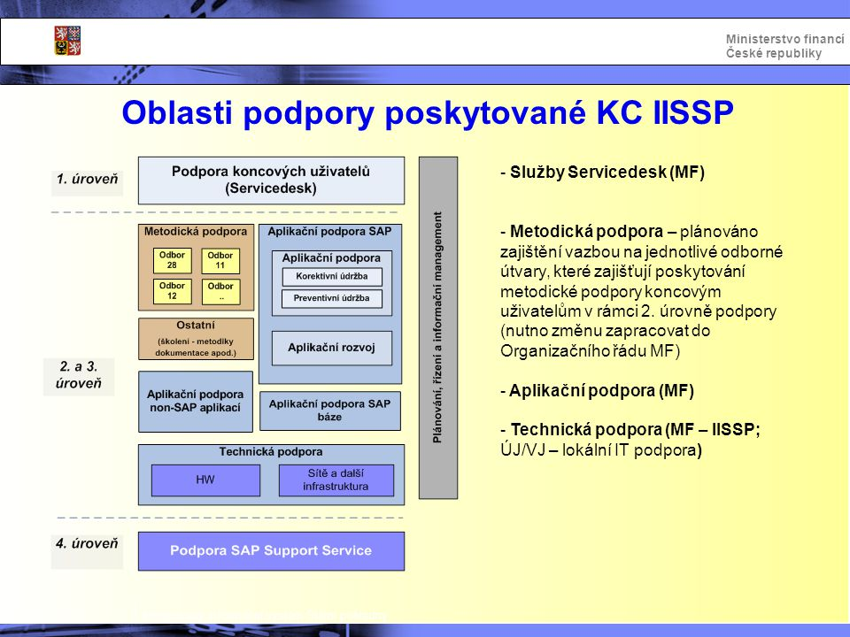 Oblasti podpory poskytované KC IISSP