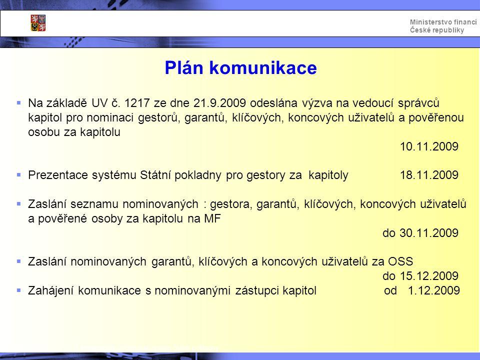 Plán komunikace