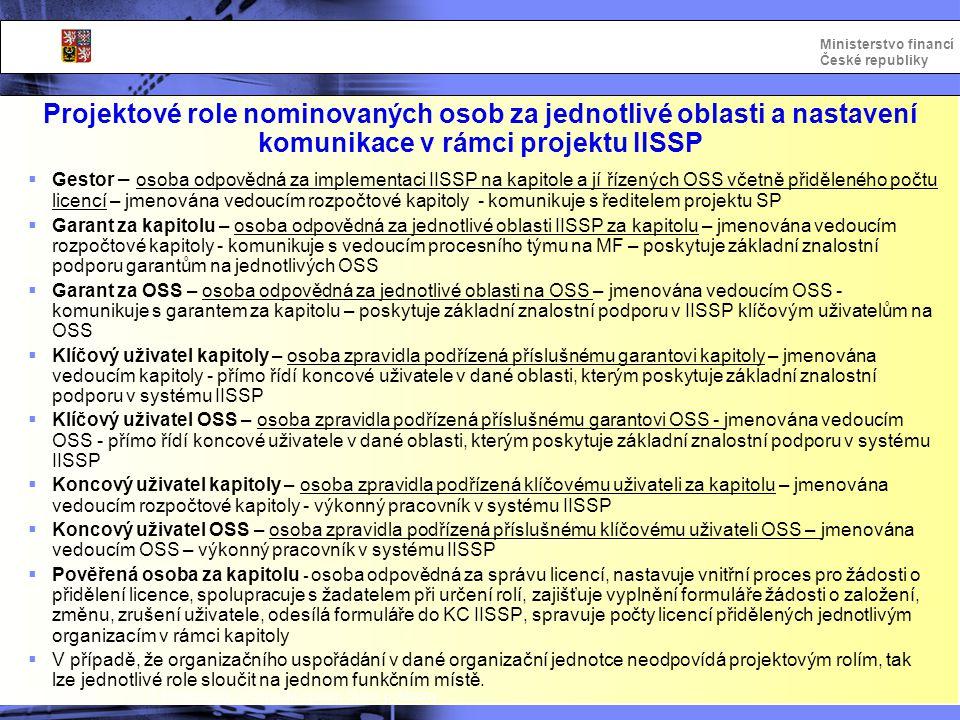 Projektové role nominovaných osob za jednotlivé oblasti a nastavení komunikace v rámci projektu IISSP