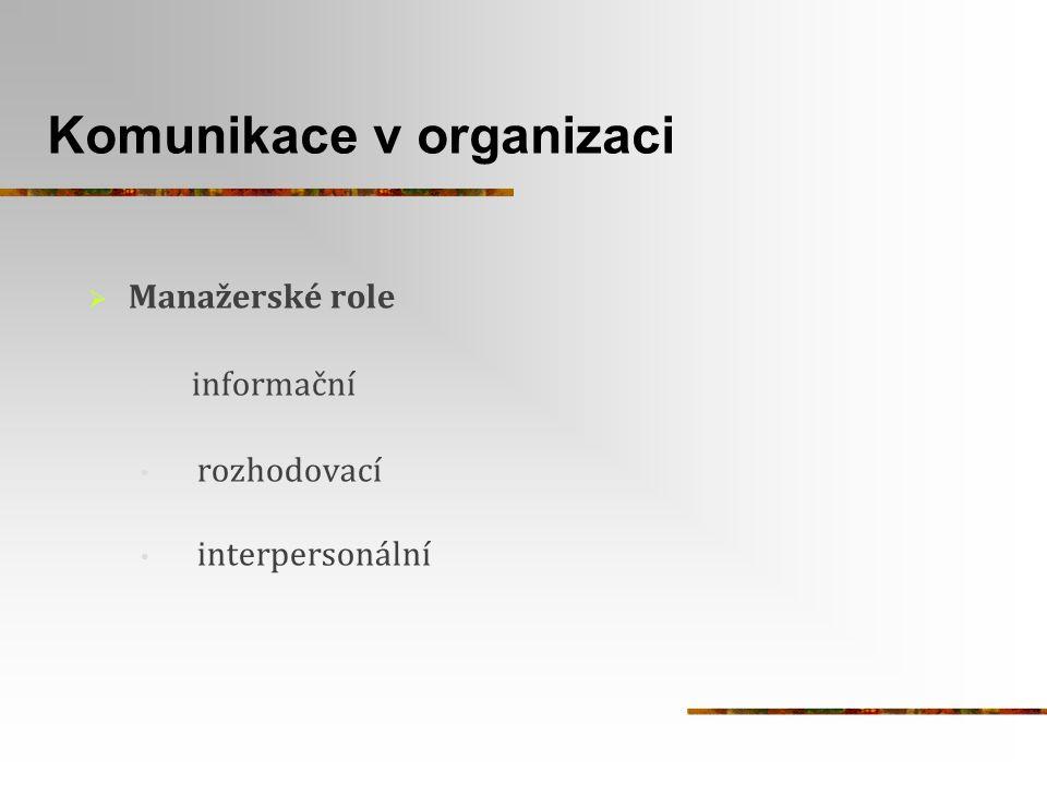 Komunikace v organizaci