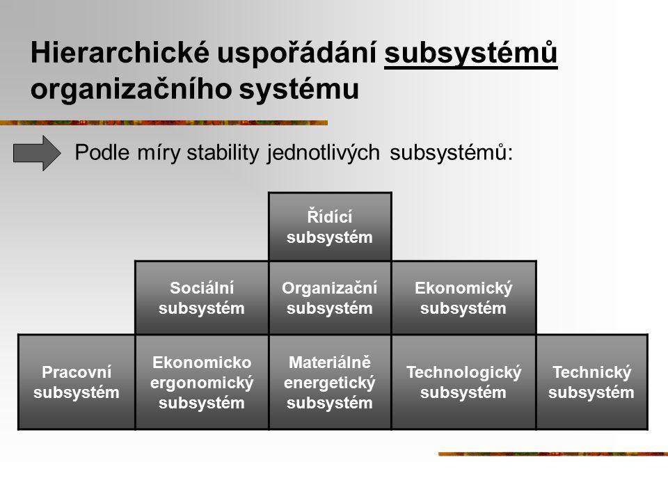 Hierarchické uspořádání subsystémů organizačního systému