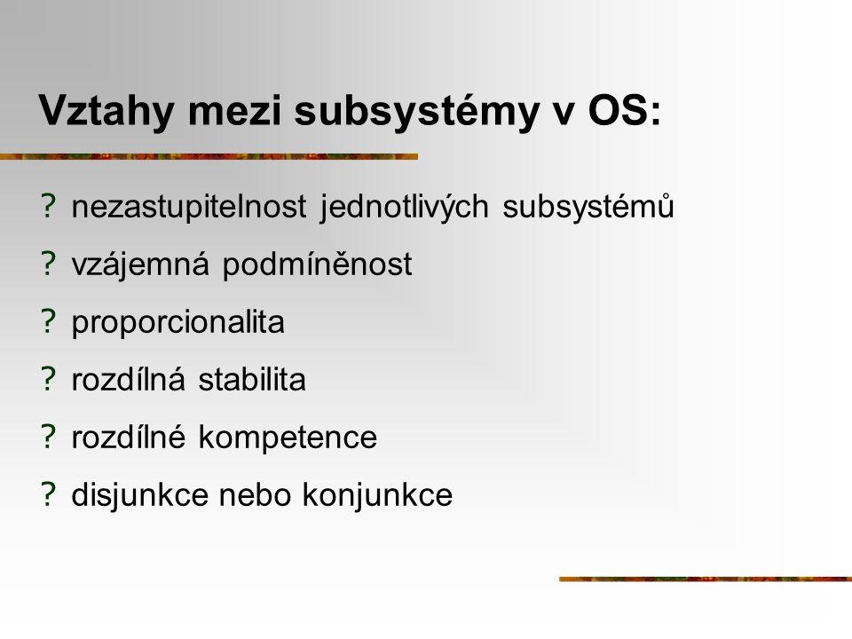 Vztahy mezi subsystémy v OS: