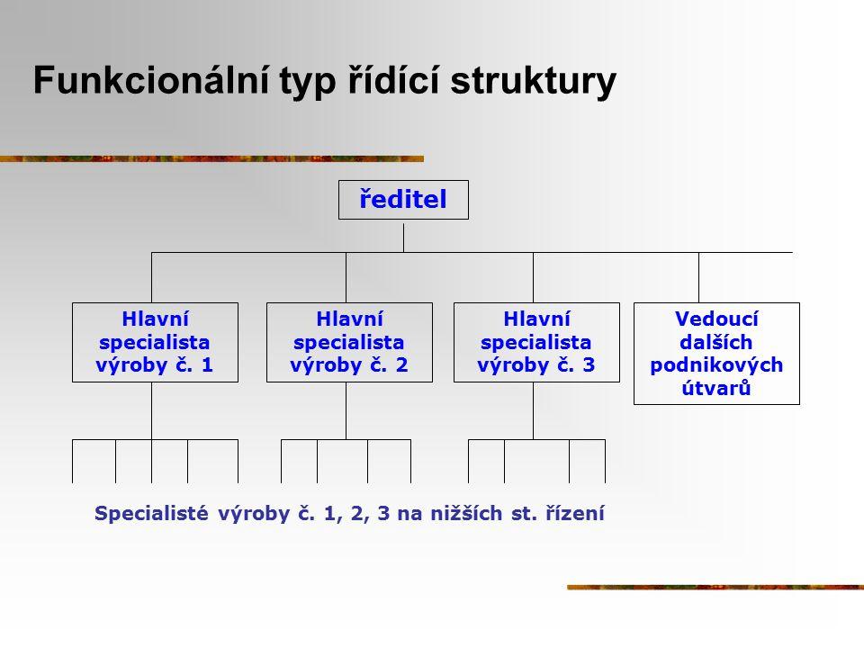 Funkcionální typ řídící struktury