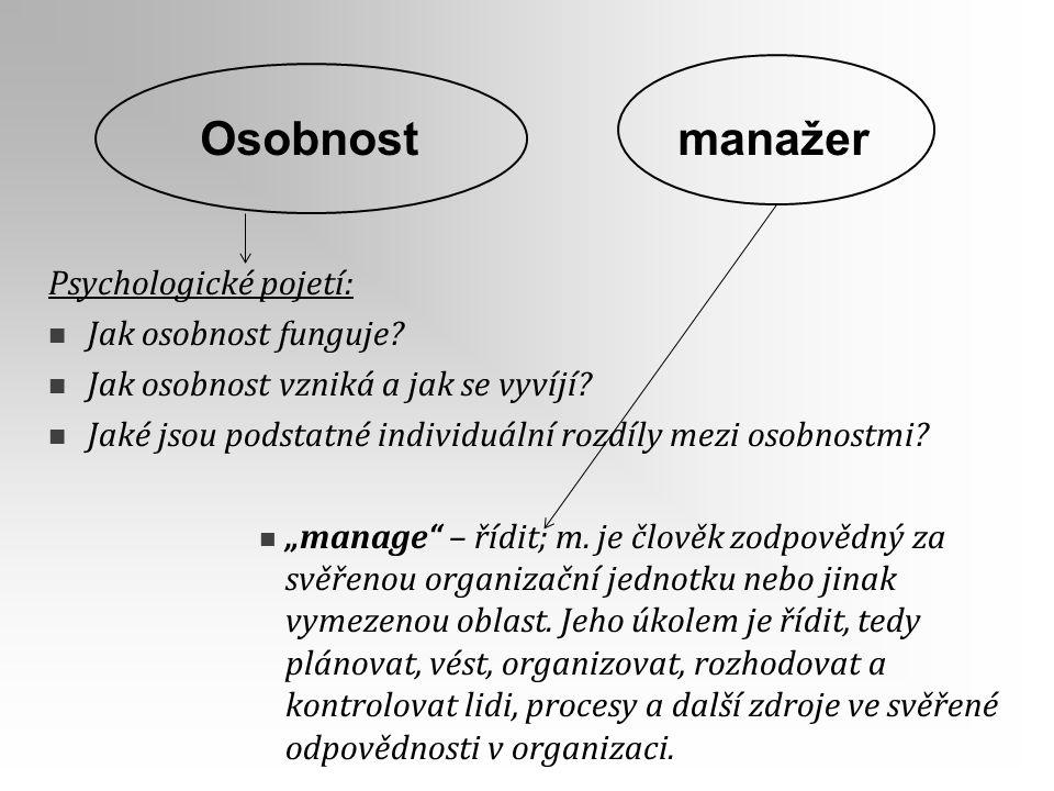 Osobnost manažer Psychologické pojetí: Jak osobnost funguje
