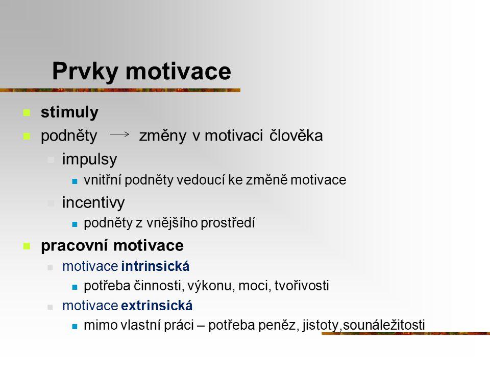 Prvky motivace stimuly podněty změny v motivaci člověka impulsy