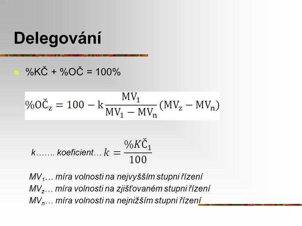 Delegování %KČ + %OČ = 100% k……. koeficient…