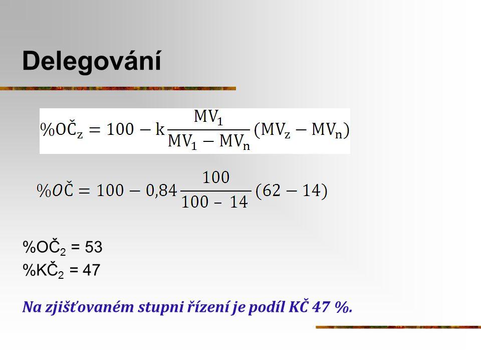 Delegování %OČ2 = 53 %KČ2 = 47 Na zjišťovaném stupni řízení je podíl KČ 47 %.