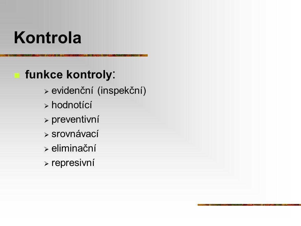 Kontrola funkce kontroly: evidenční (inspekční) hodnotící preventivní